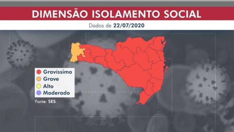 Sobe para nove o número de regiões de SC em situação gravíssima por causa da Covid-19